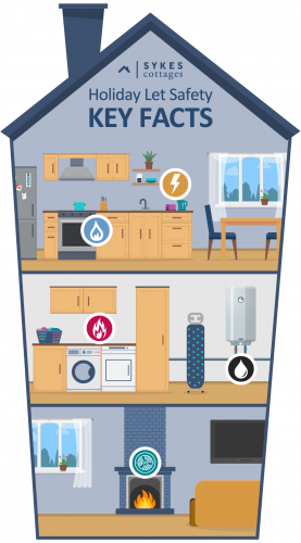 Holiday let safety key facts infographic