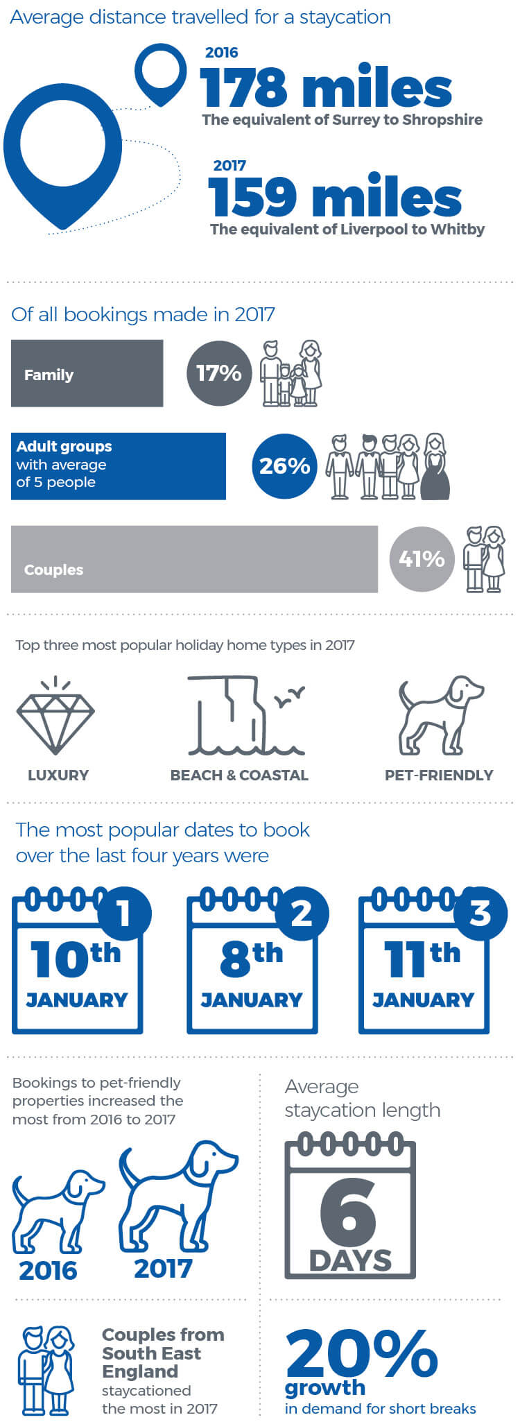 British Holiday Stats - UK Holiday Report 2018 - mobile