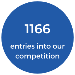 1166 entries into our competition