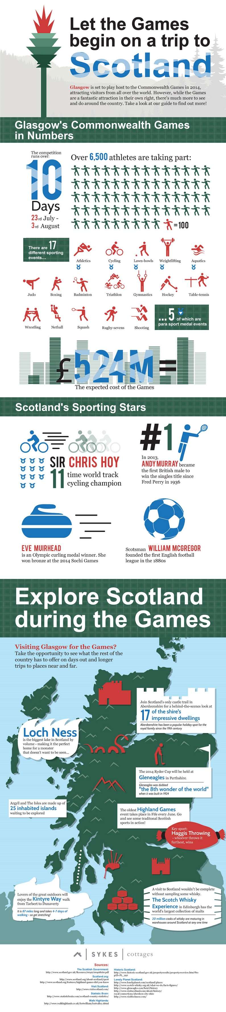 Explore Scotland during the Commonwealth Games