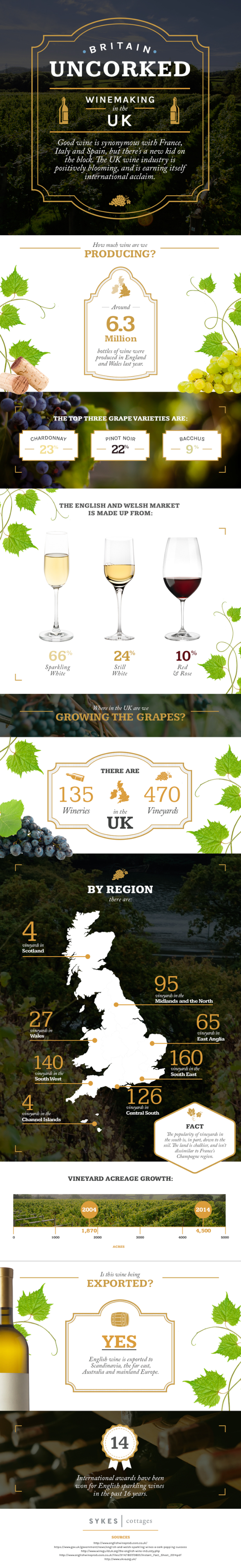 rsz_sykes_cottages_infographic_standard_v4